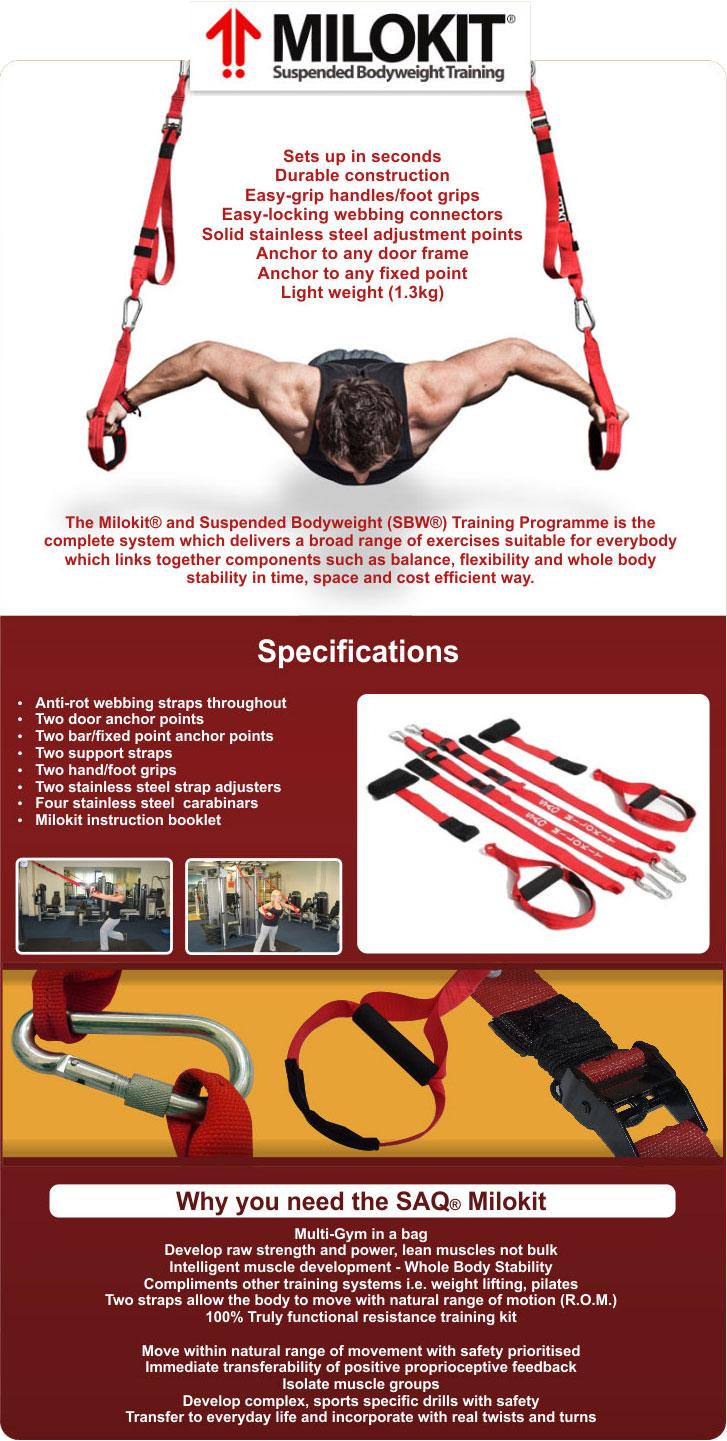 SAQ® Milokit Multi-Gym In A Bag - Rehabilitation - Sectors